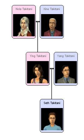 Takitani Family