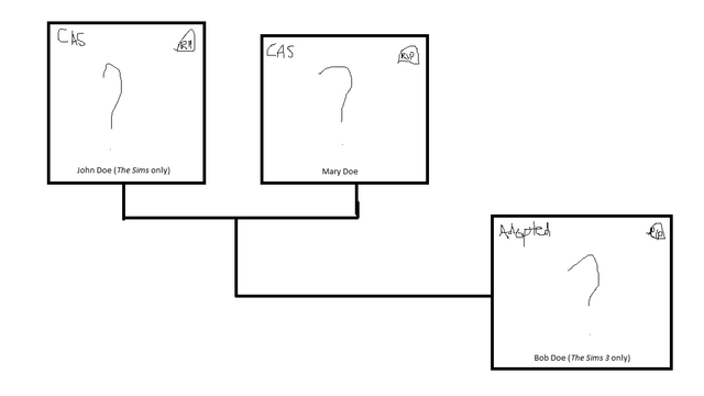 File:Doe family tree.png