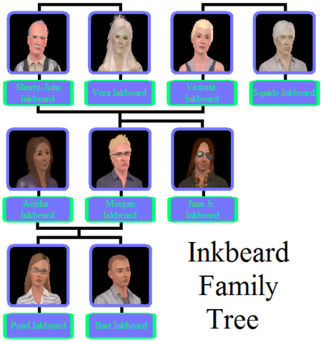 File:Inkbeard Family Tree.png