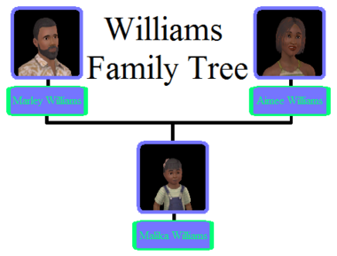Williams Family Tree (The Sims 3)