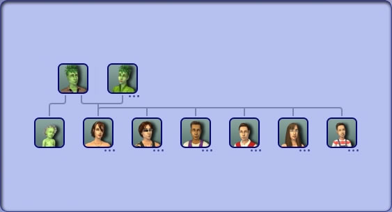 File:Orlando trembel family tree.jpg