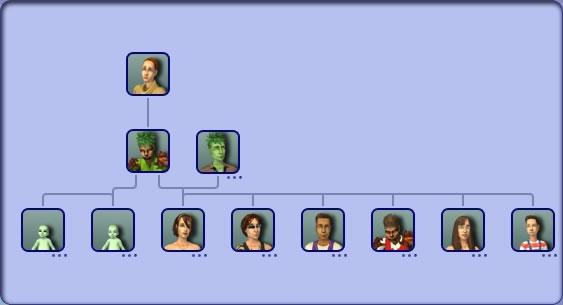 File:Trembel family tree.jpg