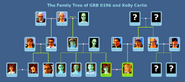 GRB and Kellys Family Tree