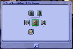 Genealogia TS2, Olívia Espectro