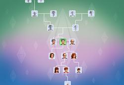 Árvore Genealogica TS4