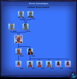 Árvore genealógica TS3