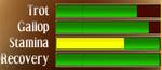 Stats tundra
