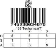 133 - Techumsa