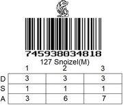 127 - Snoizel