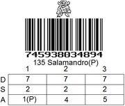 135 - Salamandro