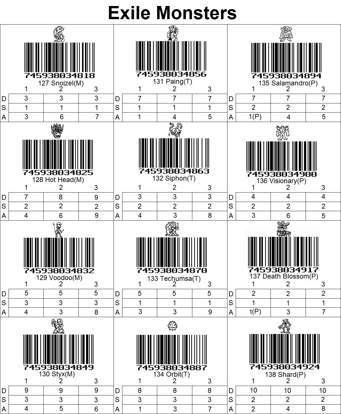 Academy Of Technology Translate Your Vision Into Reality A Report On Barcode