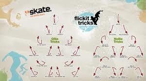 Skate flickit