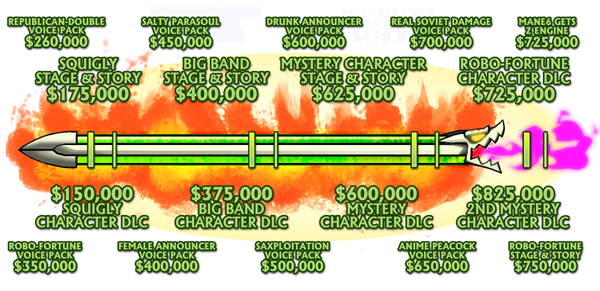 Igg stretch goal bar-1-