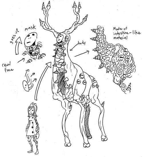 Image - Ileum-skullgirls-33890050-500-548.jpg | Skullgirls Wiki ...