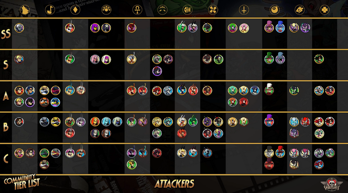 SGM Tier List 3.0 (Attacker)