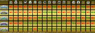 Skylanders Teamwork Compatibility Chart