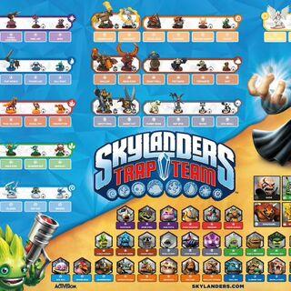 Poster de todos los skylanders y villanos del juego.