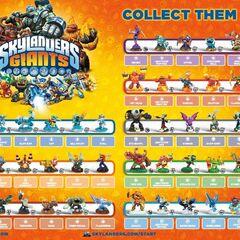 Poster con la lista de personajes.