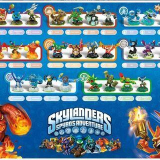 Poster de los primeros 32 personajes