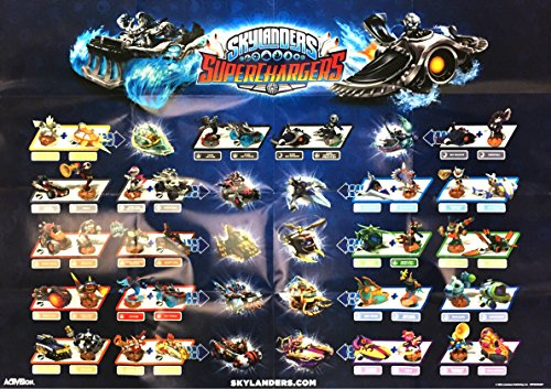 5 - Superchargers - poster 2