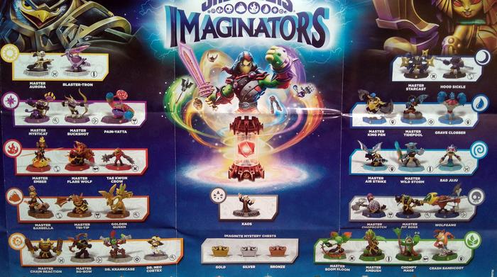 6 - Imaginators