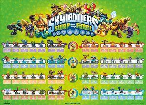 Skylanders SWAP Force Poster