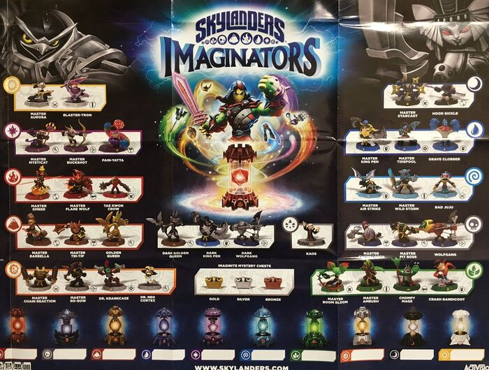 Poster de Imaginators