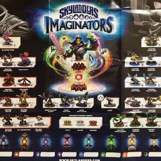 Poster con la lista de los personajes