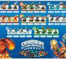 Skylanders:Spyro's Adventures
