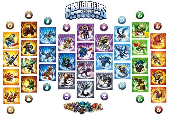 1 - Spyros adventure - poster 1
