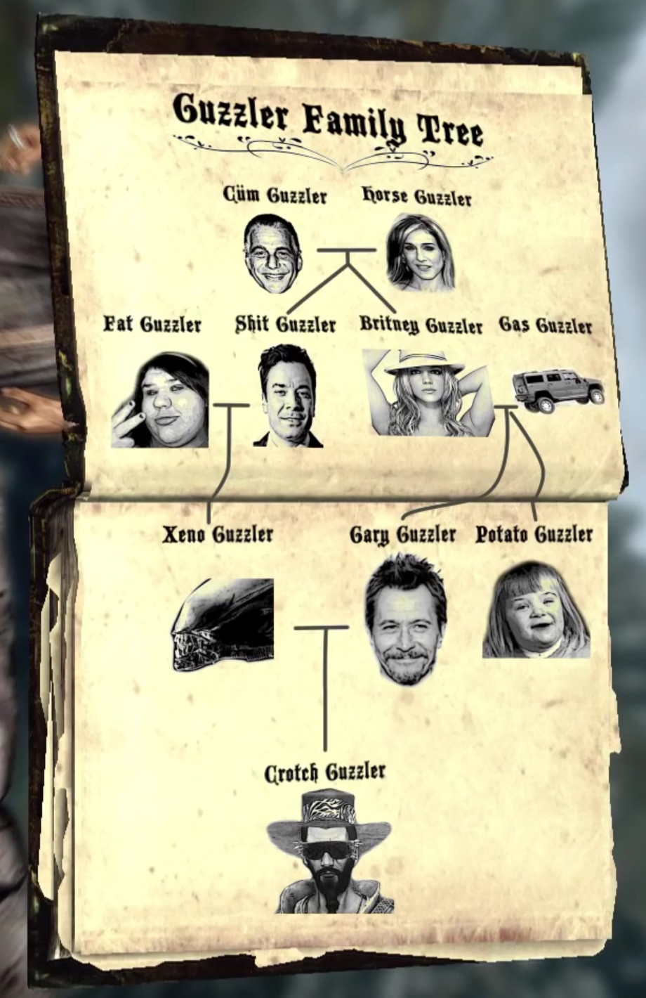 Image - Guzzler family tree.jpg | Skyrim For Pimps Wiki | FANDOM ...