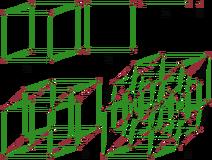 WUERFEL5 0- bis 5-dimensionale Wuerfelanaloge