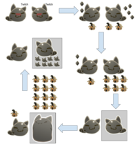 Tabby Reproduction Example
