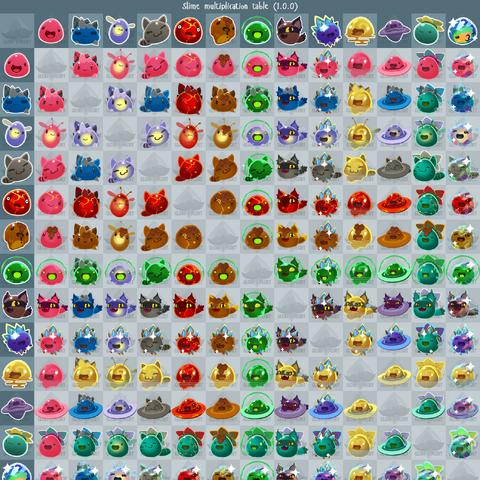 Cuadro de Slimes Largo disponibles (versión 1.0)