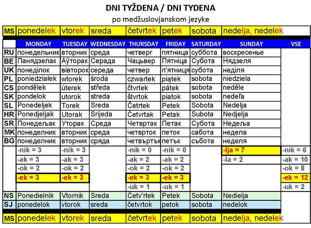 File:DAYS-OF-WEEK CHART 2011.11.jpg
