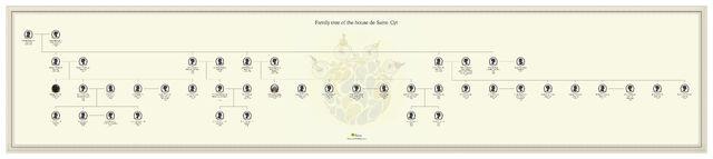 File:Saint-Cyr Family Tree.jpg