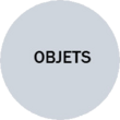 Catégorie Objets