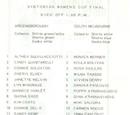 South Melbourne Women season 1980