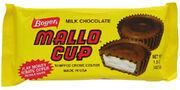 MalloCup