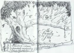 Snicket Family Tree