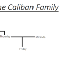Caliban family