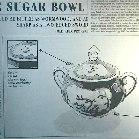 The sugar bowl in <a href=