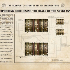 Spyglass Codes.