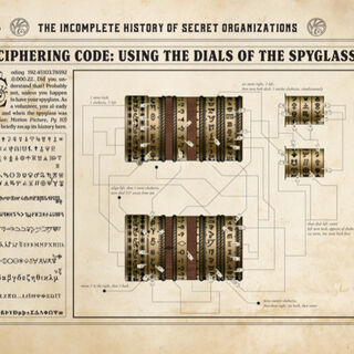 Deciphering Code.