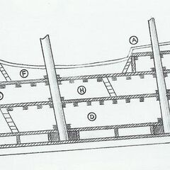 Blueprint of the S.S. Prospero.