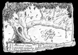 Snicketfamilytree
