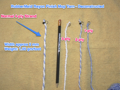 Rayon Mop yarn deconstructed
