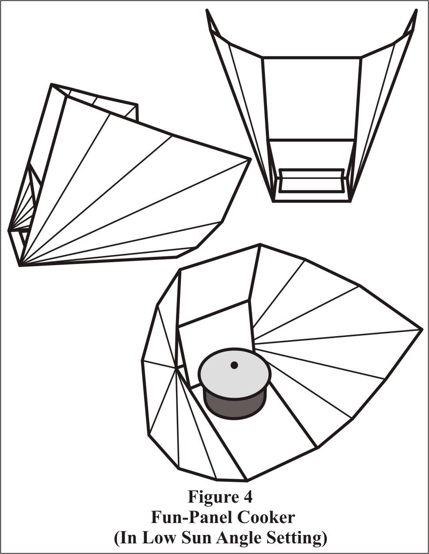 Fun-Panel Fig 4