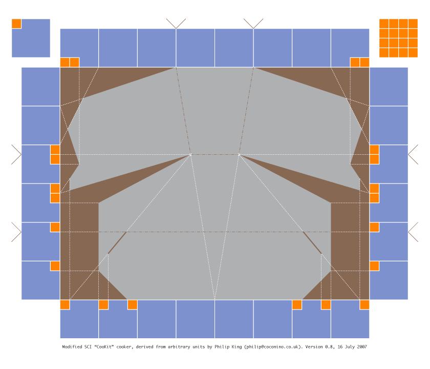 CooKit-arbitrary-units-v085