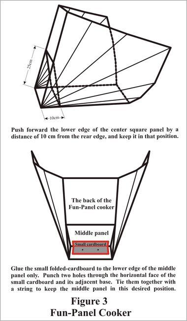 Fun-Panel Fig 3